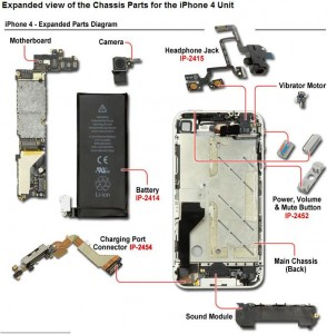 iPhone Parts in las vegas