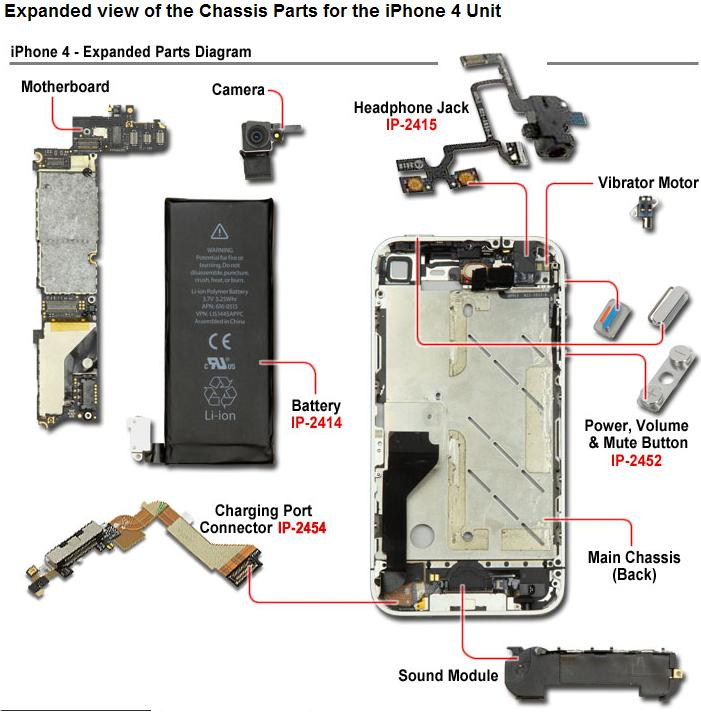 Iphone S Motherboard Parts